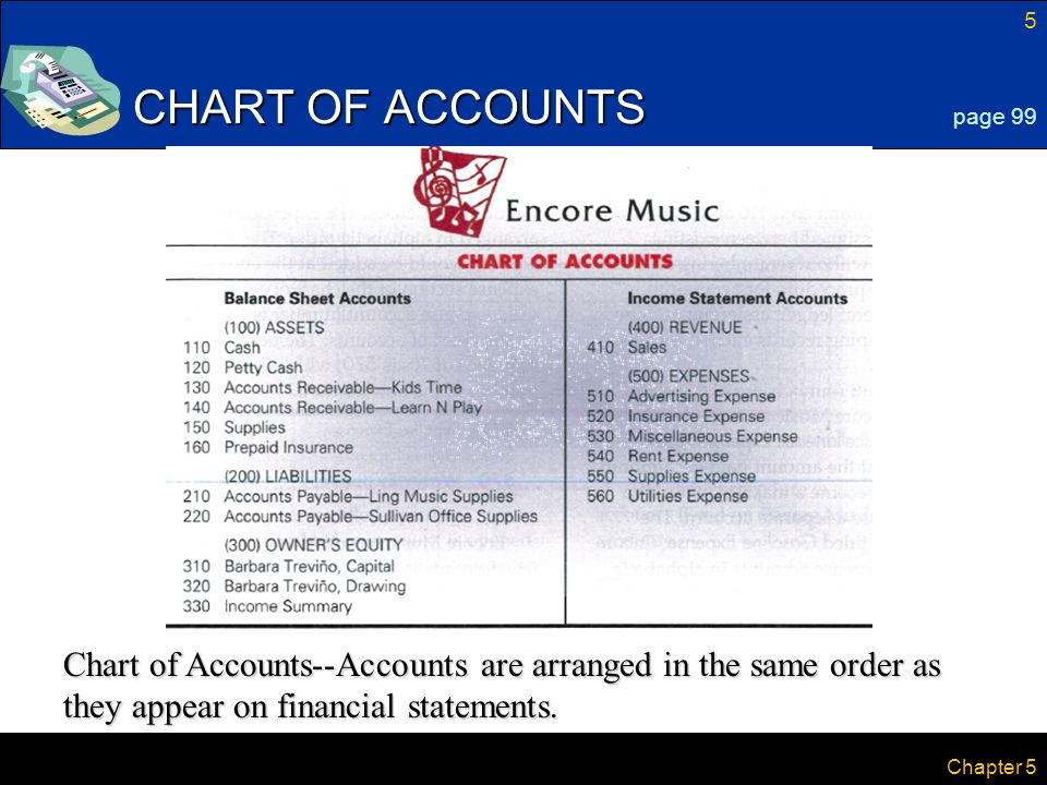 √ Chart Of Accounts Ppt and Transparency in Financial Reporting