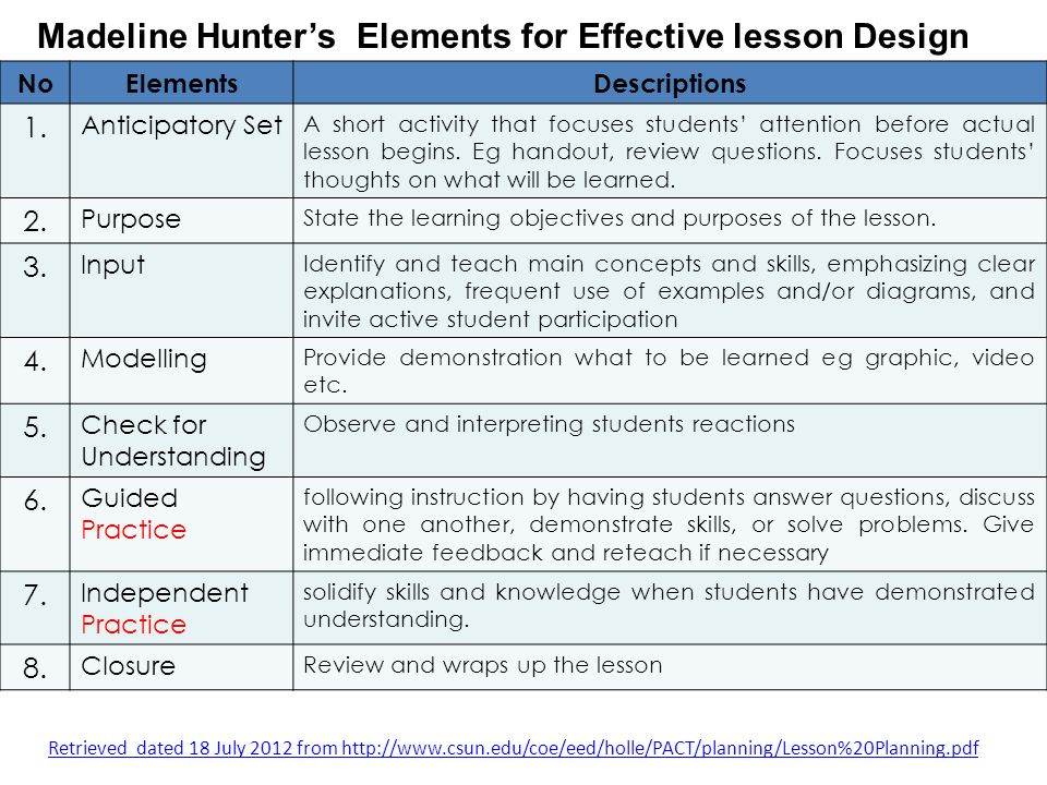 Madeline Hunter Mastery Teaching Smore Newsletters For Education - madeline hunter lesson plan template