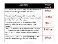 worksheet. Ethos Pathos Logos Worksheet. Carlos Lomas ...