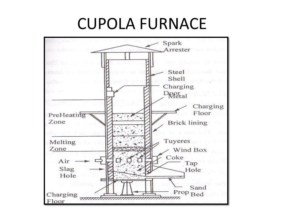 Commercial Ceiling Fan Wiring Diagram \u2022 Auto Wiring Diagram