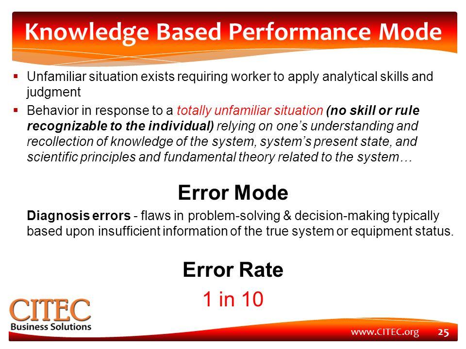 Behavior And Analytic Skills