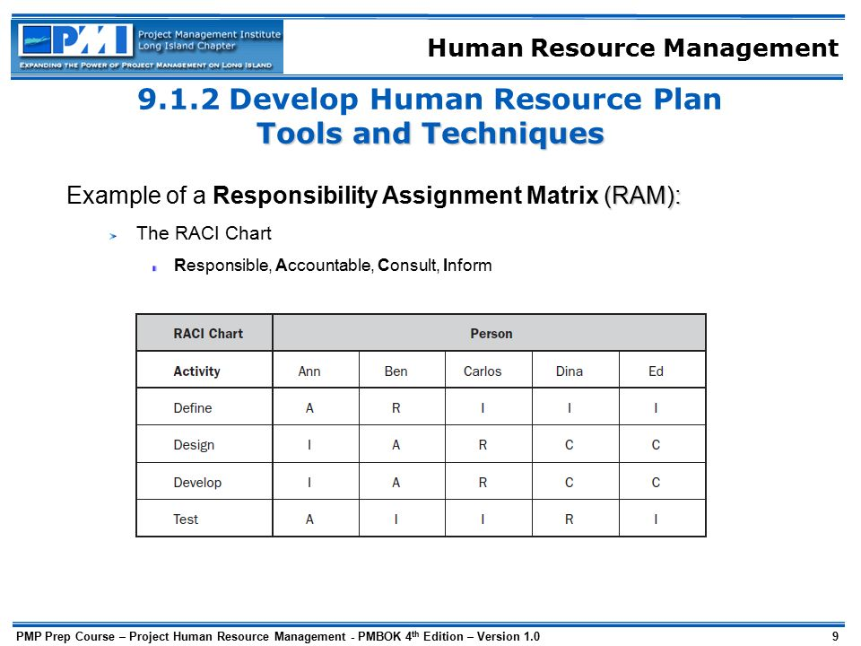 human resources plan example human resource management ppt hr report - hr report