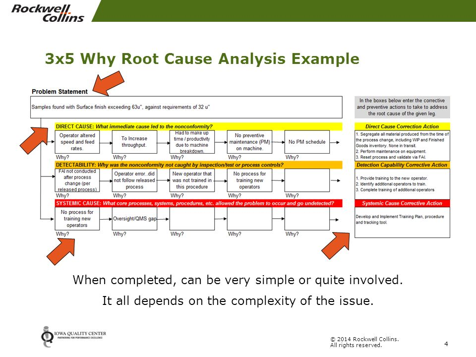 3 Legged u201c5 Whyu201d Root Cause Analysis - ppt video online download - root cause analysis sample