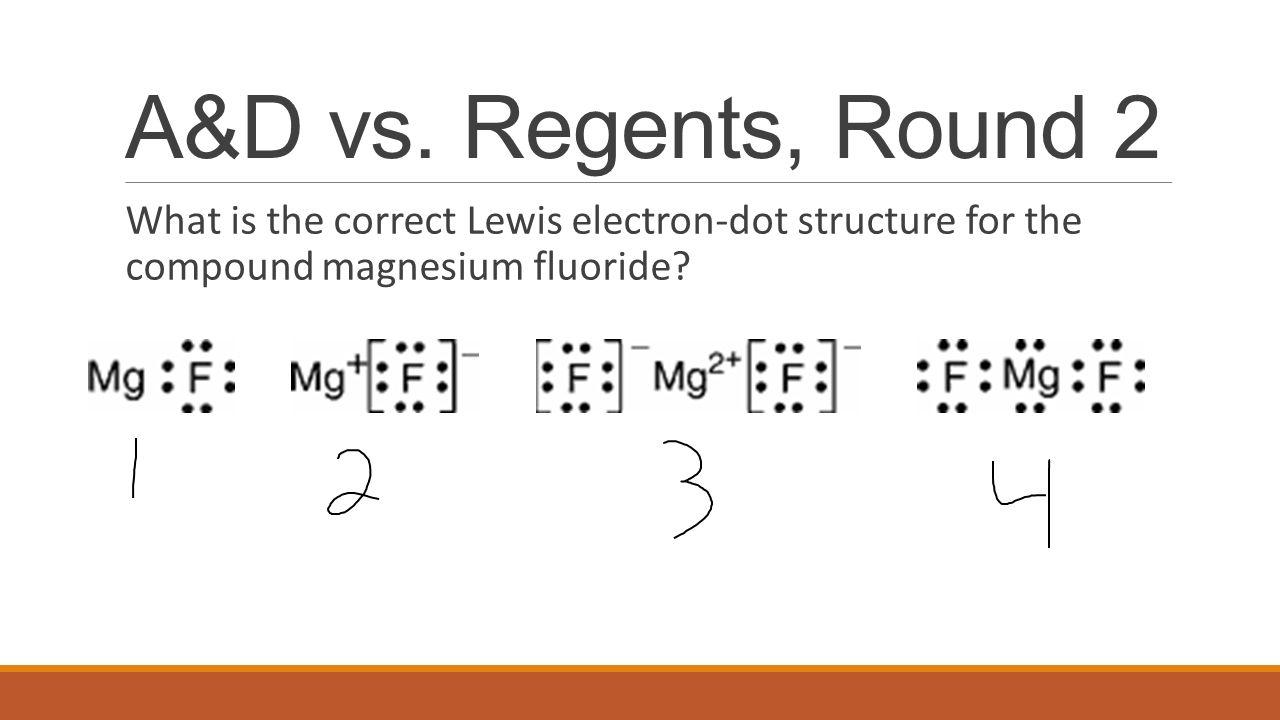 electron dot diagram for fluorine