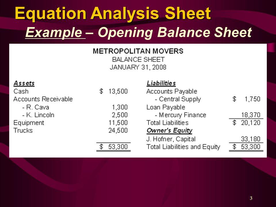 opening balance sheet - Alannoscrapleftbehind