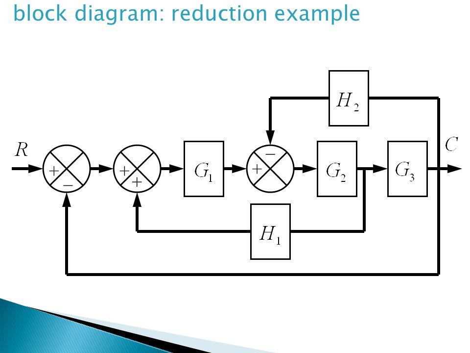block diagram reduction calculator