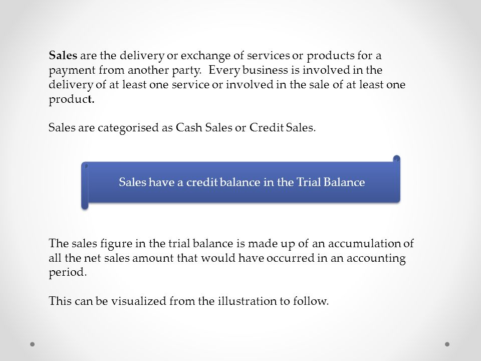 Sales Invoices Double Entry - ppt video online download - sales invoices