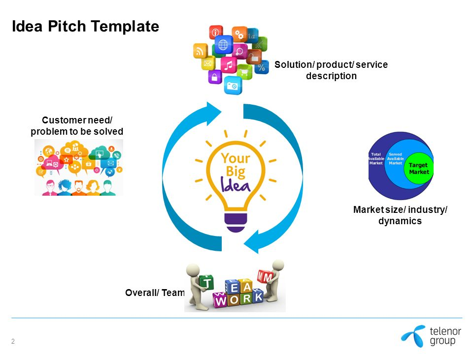 Telenor Ignite Idea pitch template - ppt video online download - product pitch template