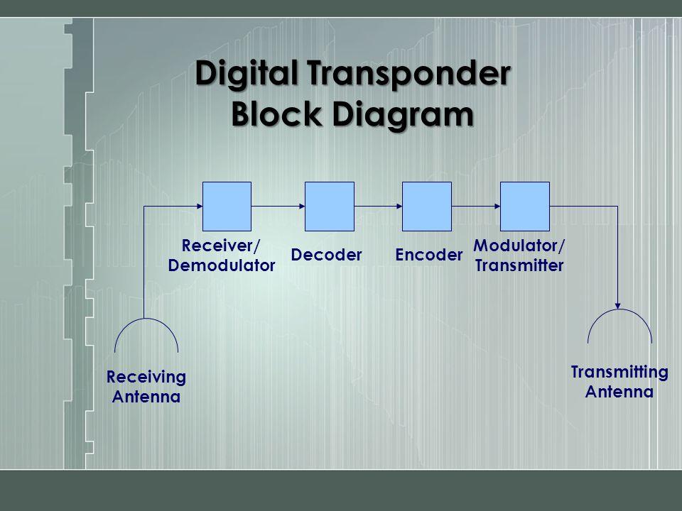 DOC ➤ Diagram Mode S Transponder Block Diagram Ebook Schematic