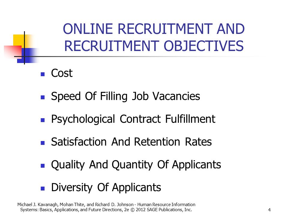 Online Recruitment Recruitment And Selection In An Internet Context - Ppt