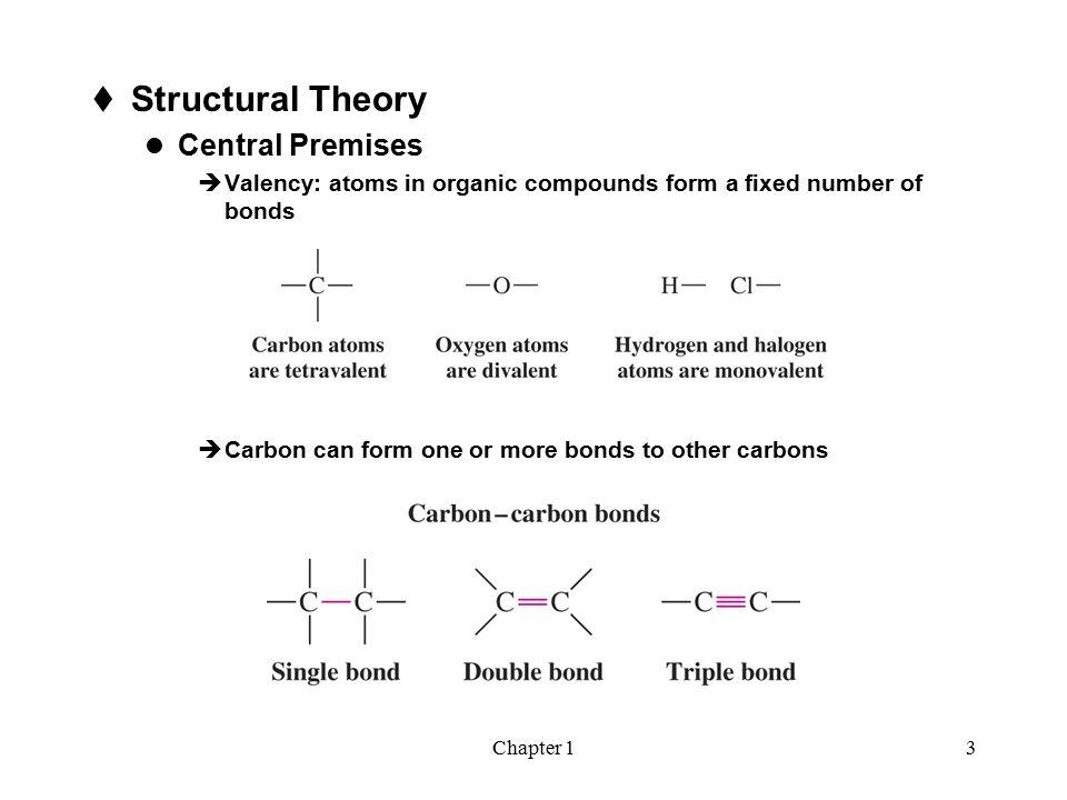 Chapter 1 Carbon Compounds and Chemical Bonds - ppt download - carbon bonds