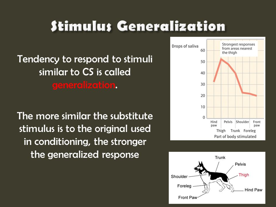 Stimulus Discrimination Psychology