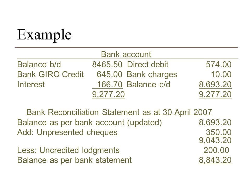 Bank Reconciliation Statement - ppt video online download - bank reconciliation example
