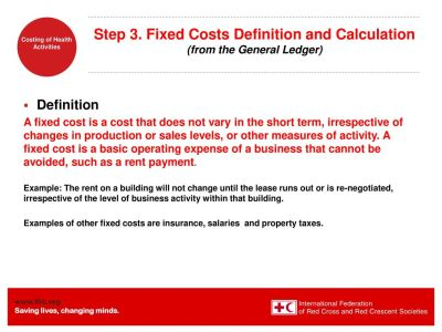 ACTIVITY-BASED COSTING (ABC) - ppt download