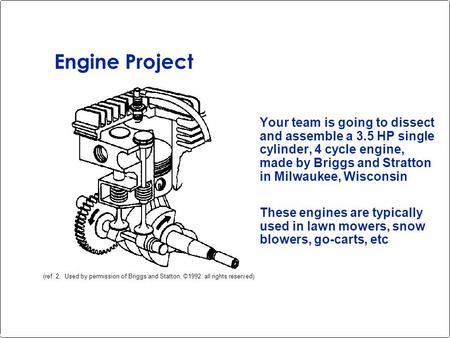Engine Dissection Project Your team is dissecting a 35 HP single