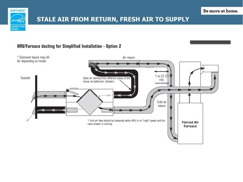hrv200 broan wiring diagram