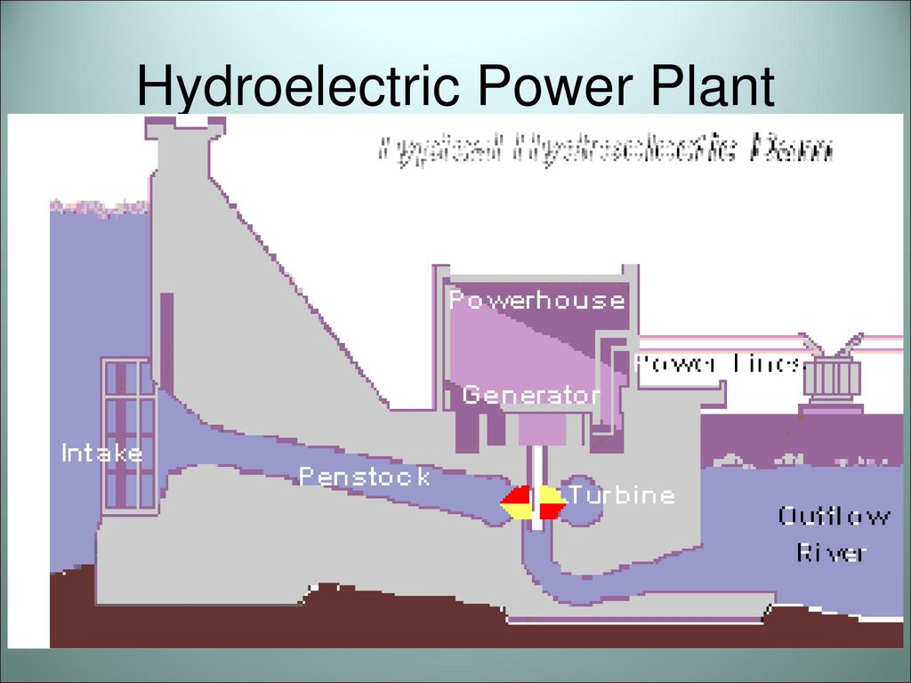 hydroelectric power plant flow diagram