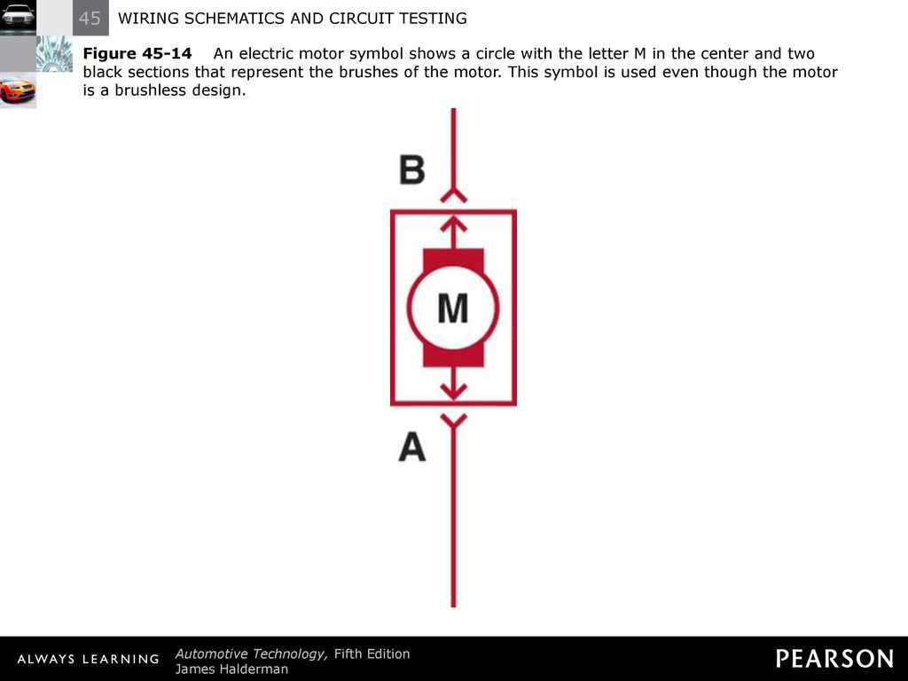 Motor Symbol Circuit Wiring Schematics And Circuit Testing Ppt Download