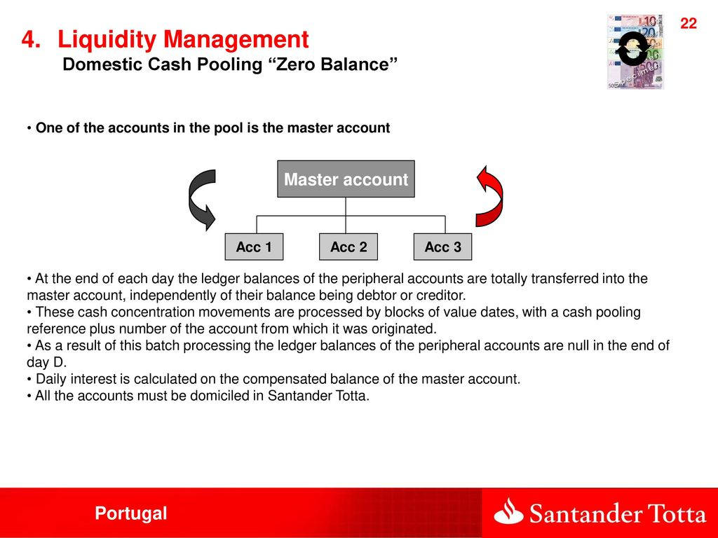 Cash Pool Santander Transactional Services Ppt Download