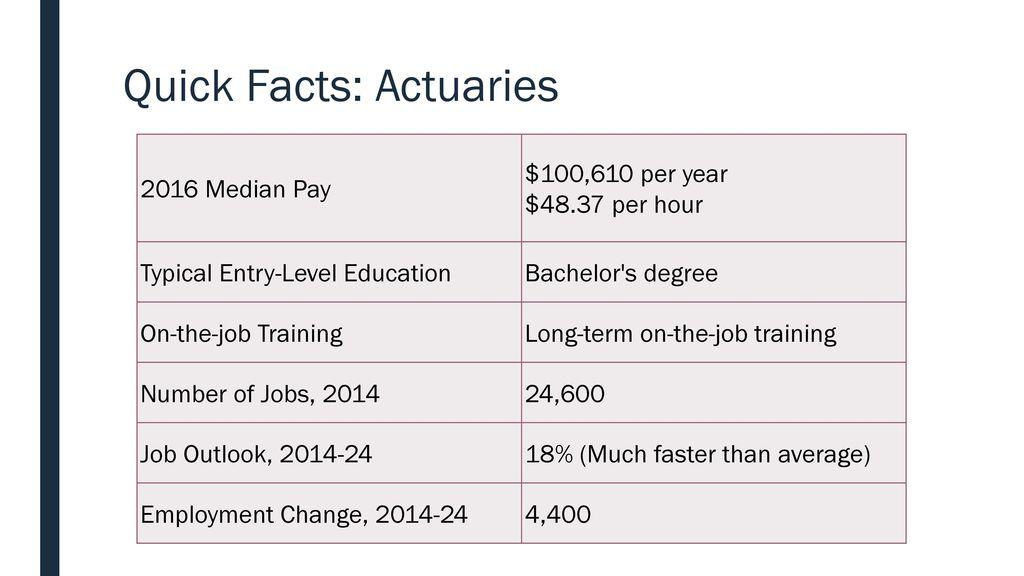 Kelly McManus, FSA John Hancock Financial Services - ppt download - job description of actuary