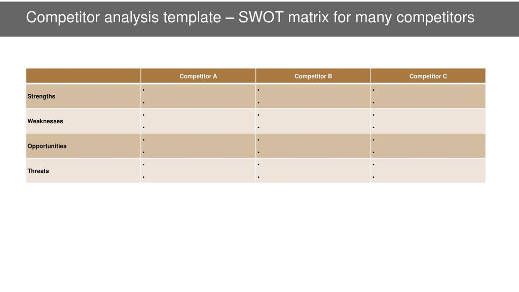 Competitor Analysis Templates - ppt download - competitors analysis template