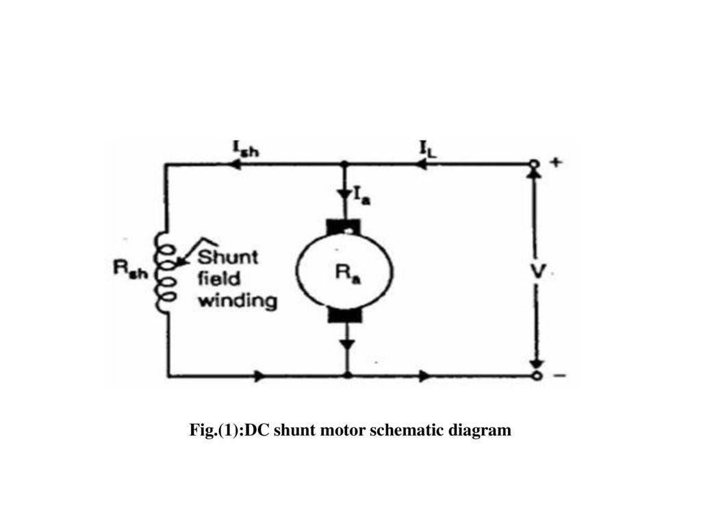 shunt wound dc motor circuit diagram