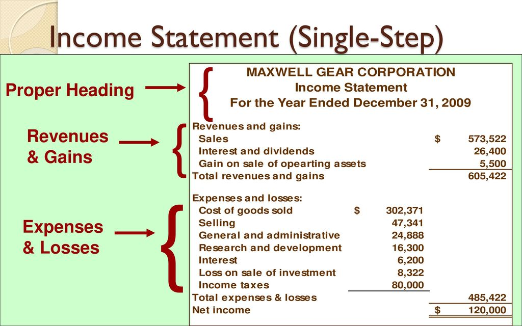 Chapter 4 The Income Statement, Comprehensive Income, and the - proper income statement