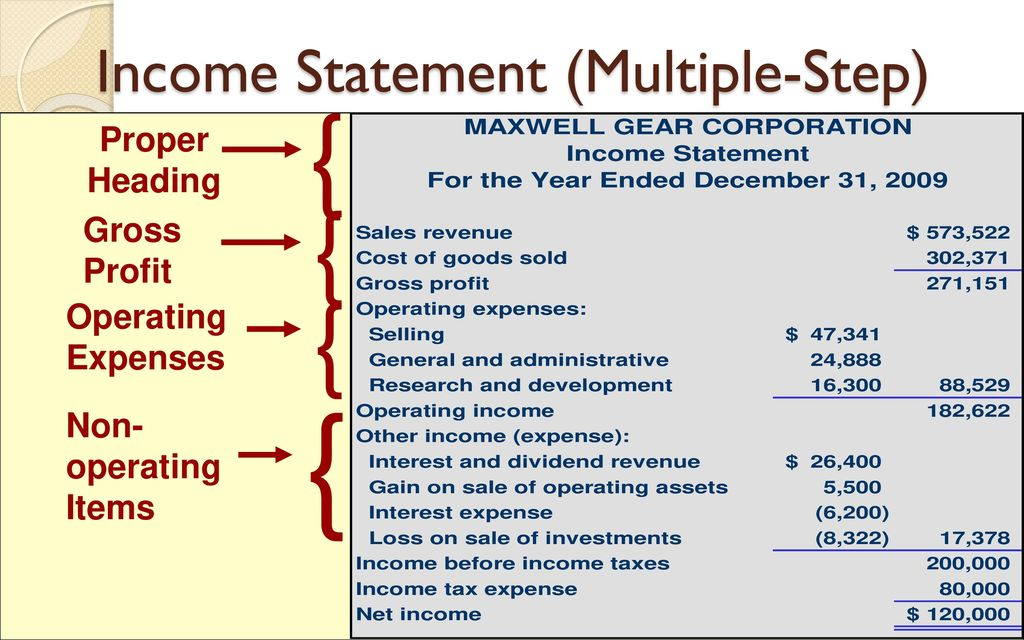 Proper Income Statement Format kicksneakers - income statement inclusions