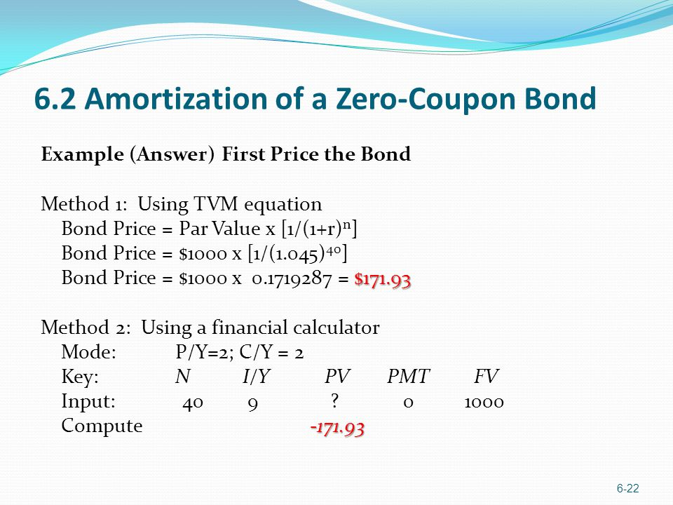 Zero coupon bonds example  Santa deals cork - amortization bonds