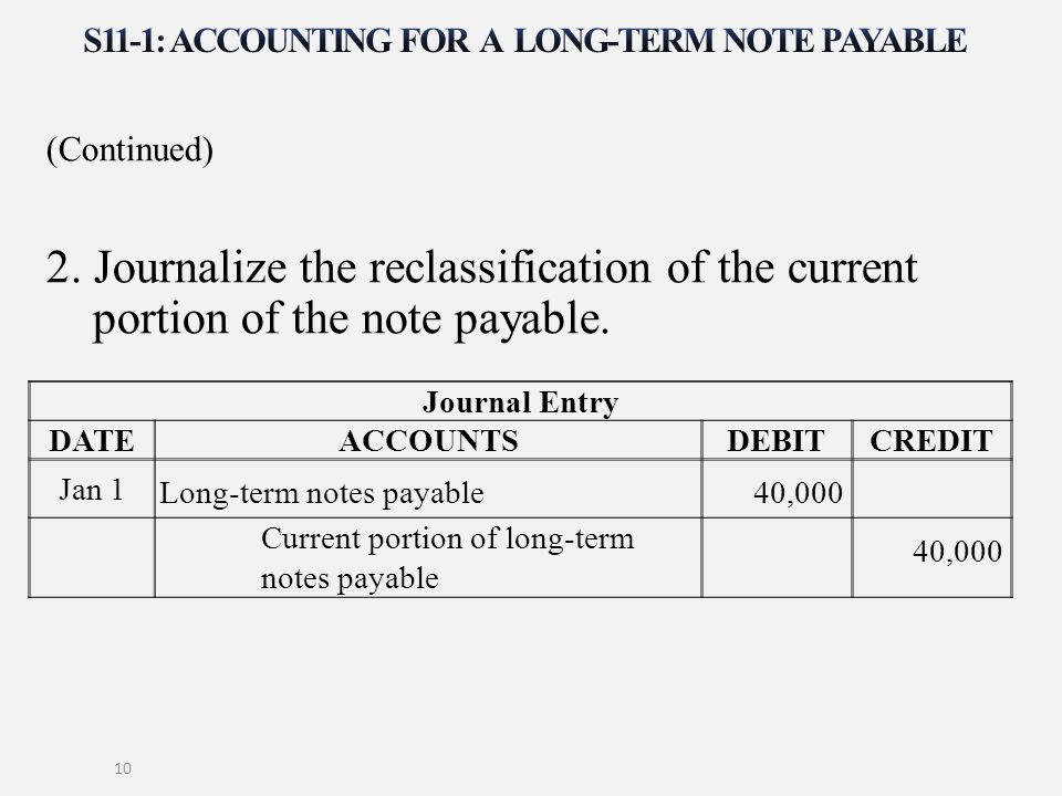S A Accounting For A Long Term Note Payable