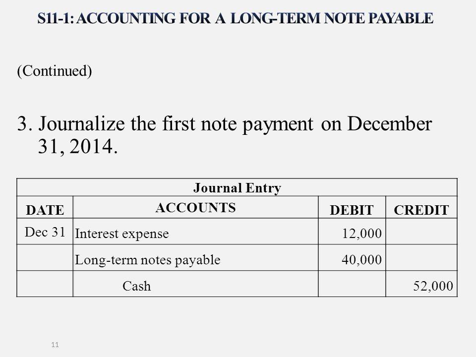 Note Payables - Fiveoutsiders