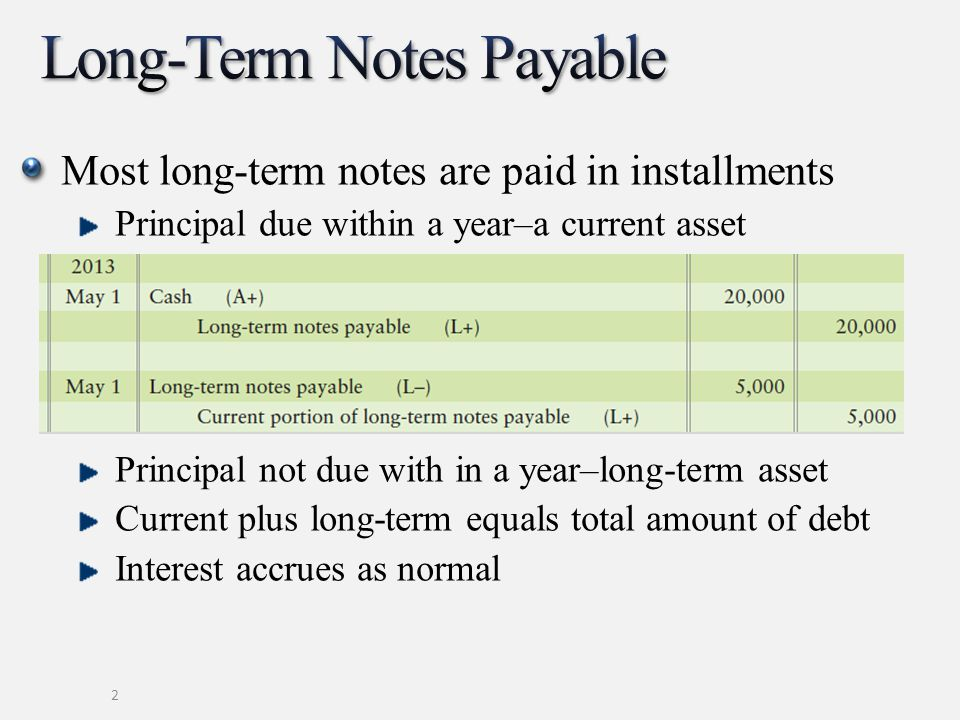 Note Payables - Arch-times