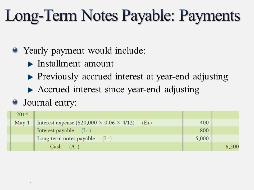 Long-Term Liabilities, Bonds Payable, and Classification of - note payables