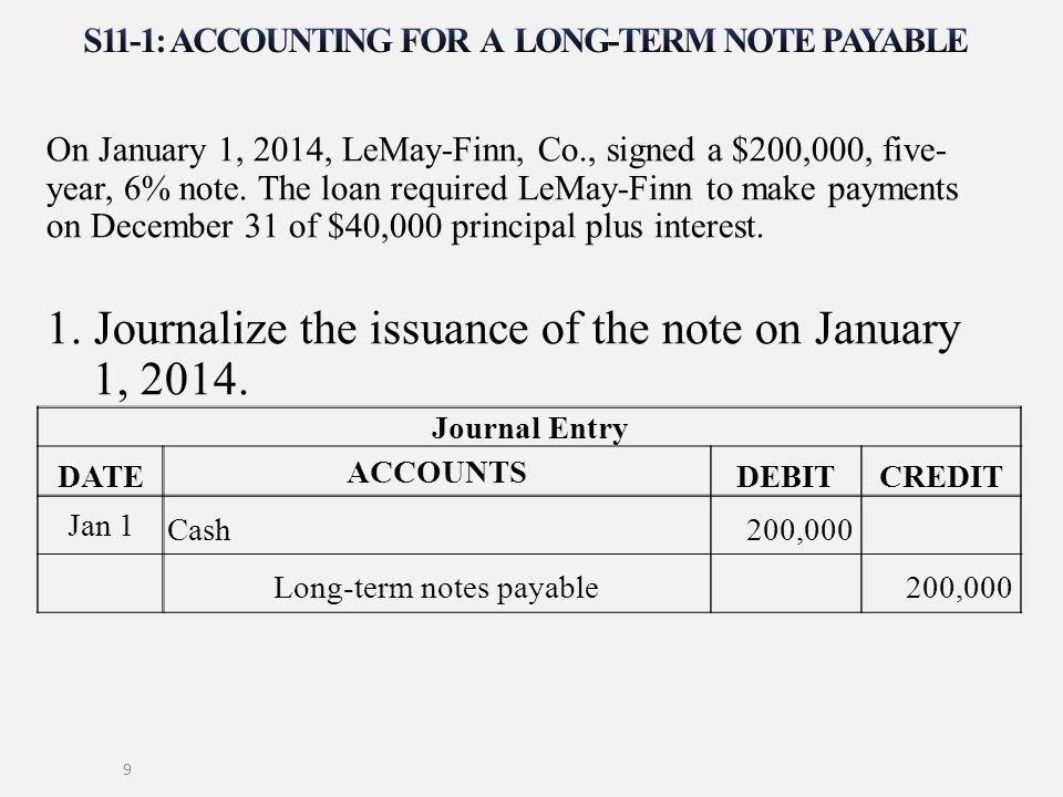 Note Payables kicksneakers