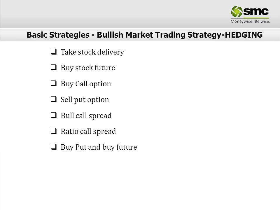 Hedging in terms of Future and options in Stock Market - ppt video - how to buy options