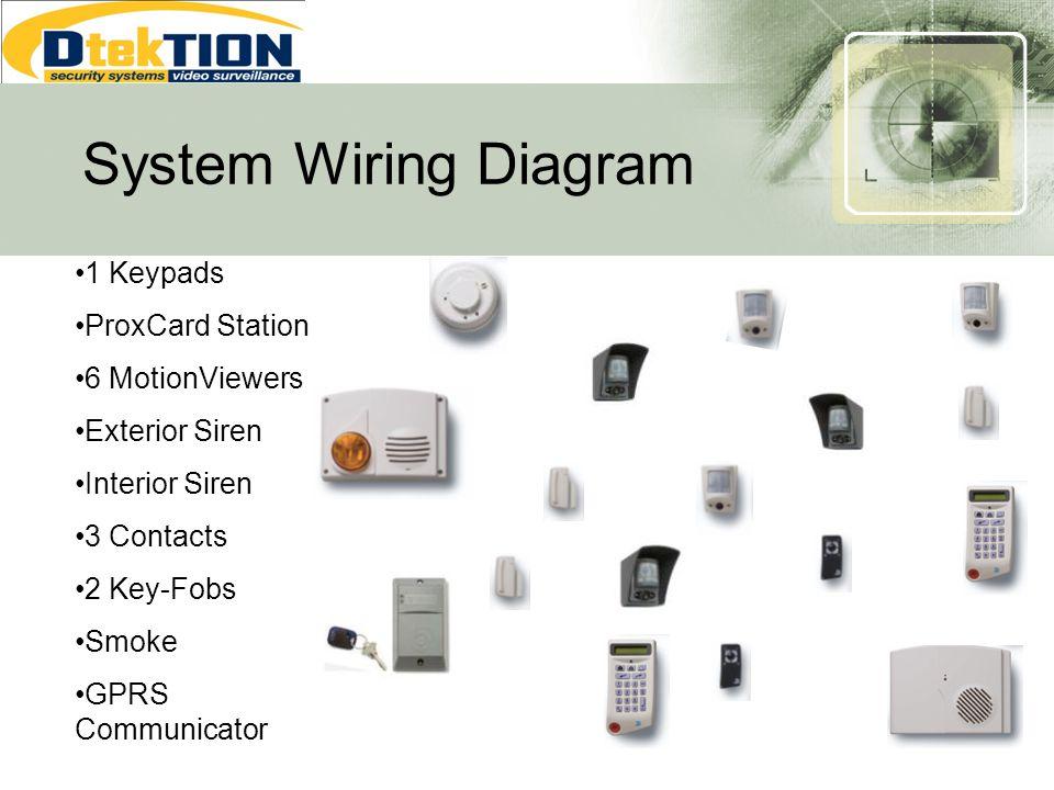 surveillance system wiring diagram q see qt surveillance system