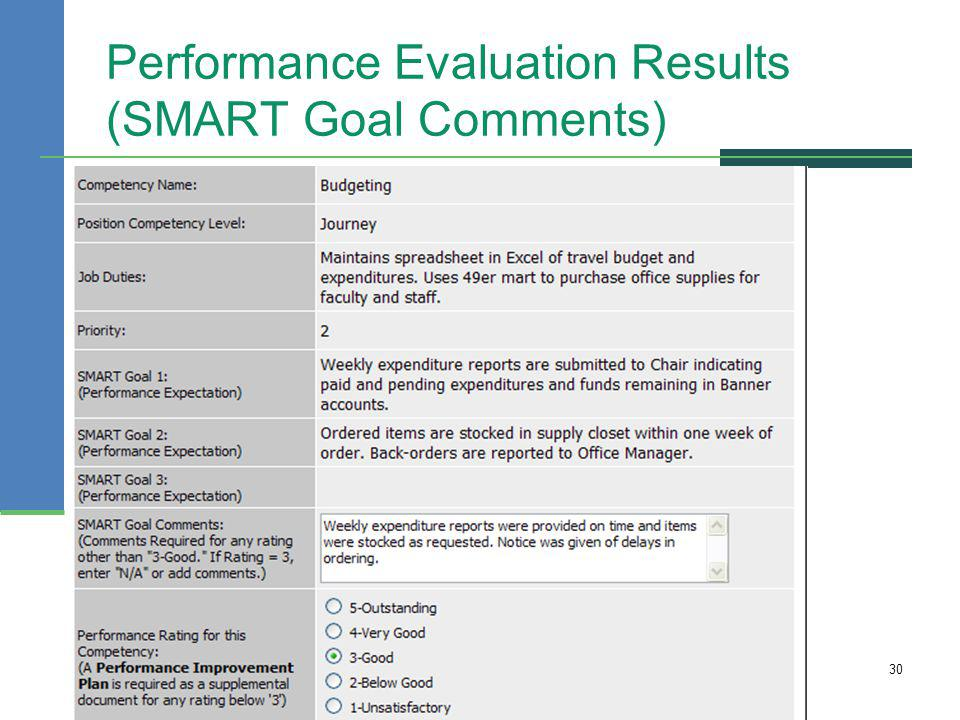 goals employee performance evaluation - Teacheng