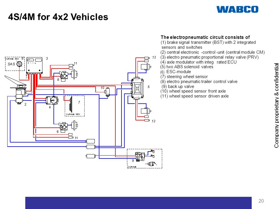 Wabco Wiring Diagram Color Code | ndforesight.co on