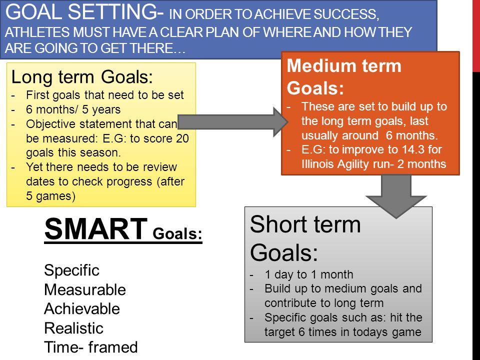 How to Set Business Goals folsom-orangevalecounseling
