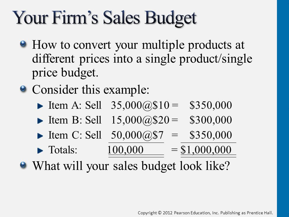 Luxury Sample Sales Budget Picture Collection - Administrative