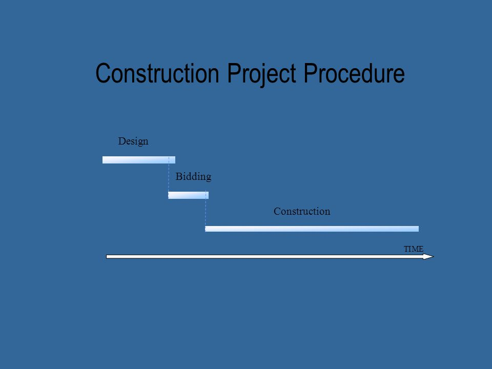 Tx Cte Resource Center Home Project Procurement And Contract Administration Jiwei Ma