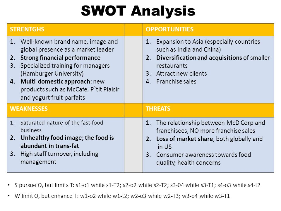 Chipotle Swot Analysis - chipotle swot
