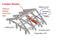 CEILING FRAMES Created by Michael Martin March ppt video ...