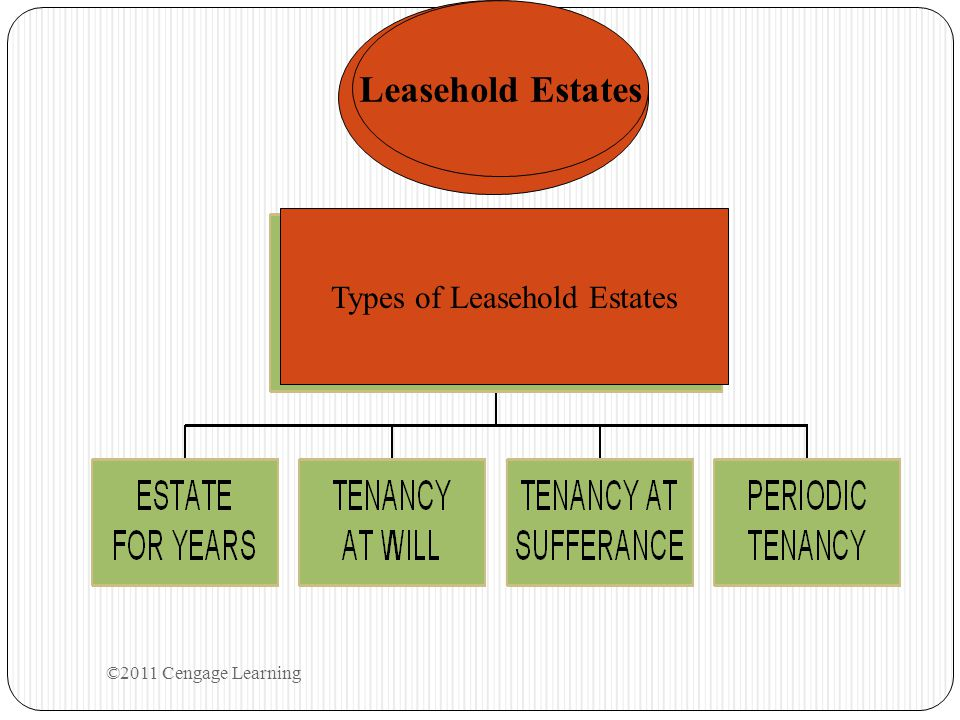 Lease And Rental Agreement Difference - lease and rental agreement difference