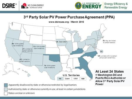3rd Party Solar PV Power Purchase Agreement (PPA) - ppt download - power purchase agreement