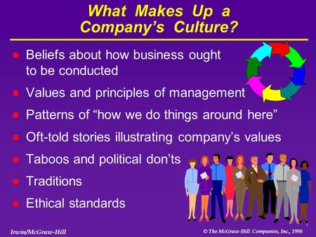 Corporate Culture and Leadership - ppt download