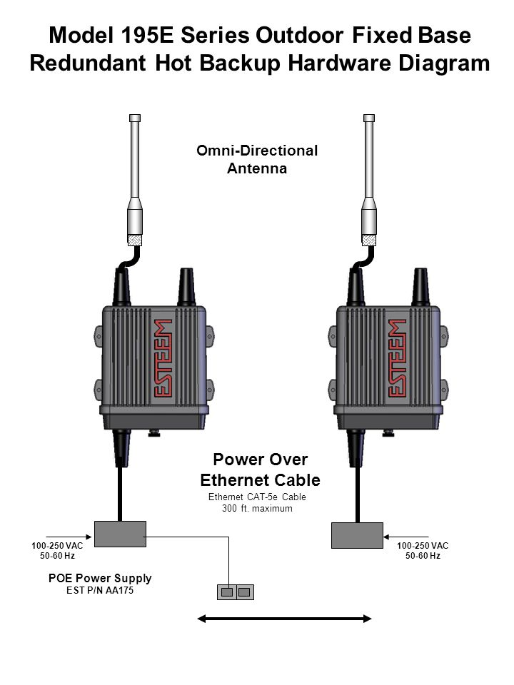 100 feet cat5e wiring diagram
