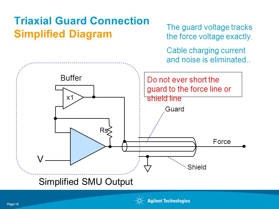 Diagram Bnc connector diagram Diagram Schematic Circuit DAMIR-SABAS