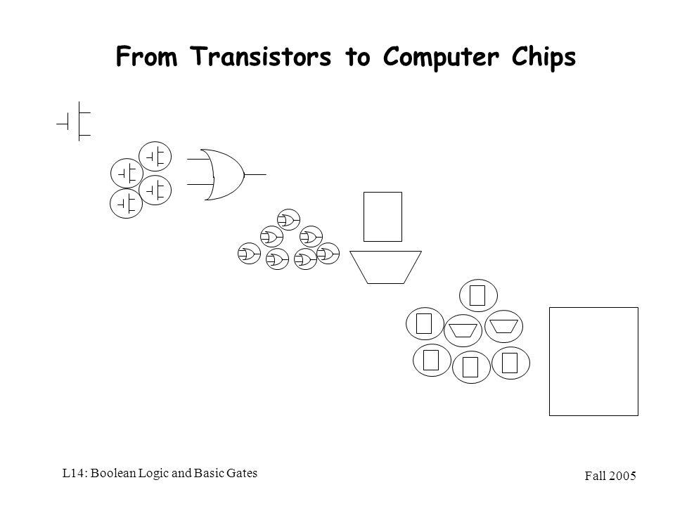 boolean logic gates and computer circuits
