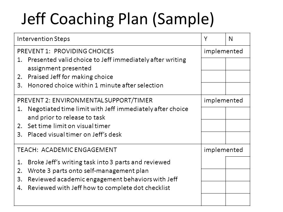 Coaching Plan Template - Design Templates - coaching plan template